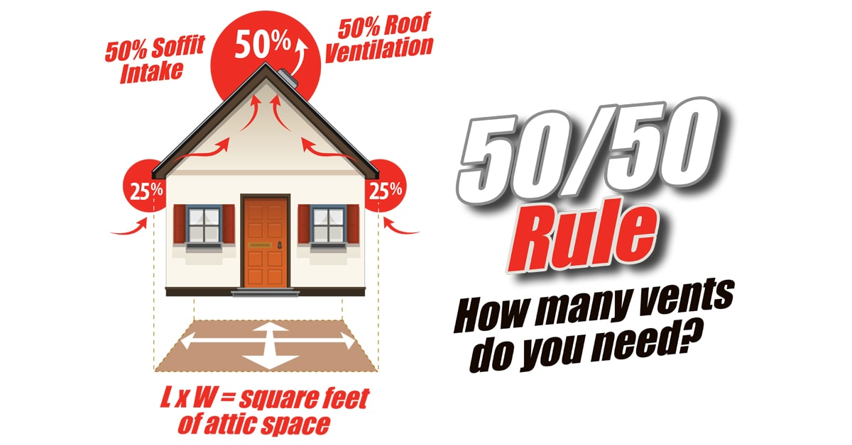 Use 50/50 rule to calculate how many vents are needed for your home