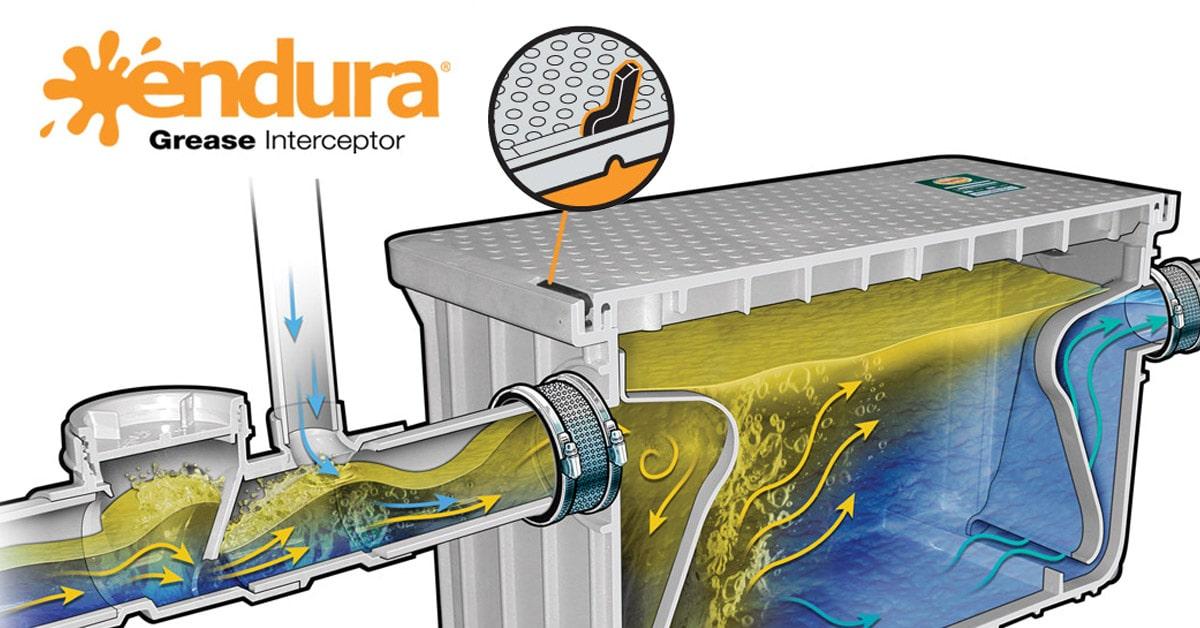 Endura grease interceptor latch system covers